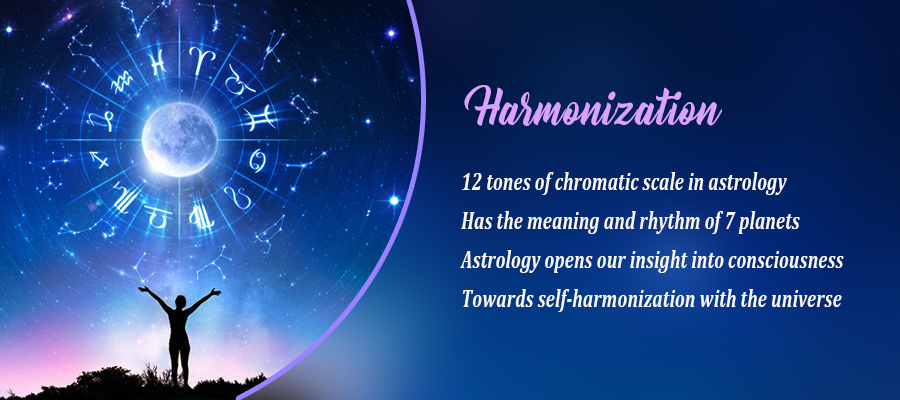 Self-harmonization Astrology
